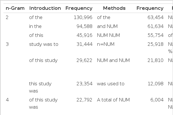 lexical analysis research paper